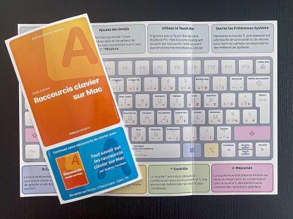 Guide express : Raccourcis clavier sur Mac